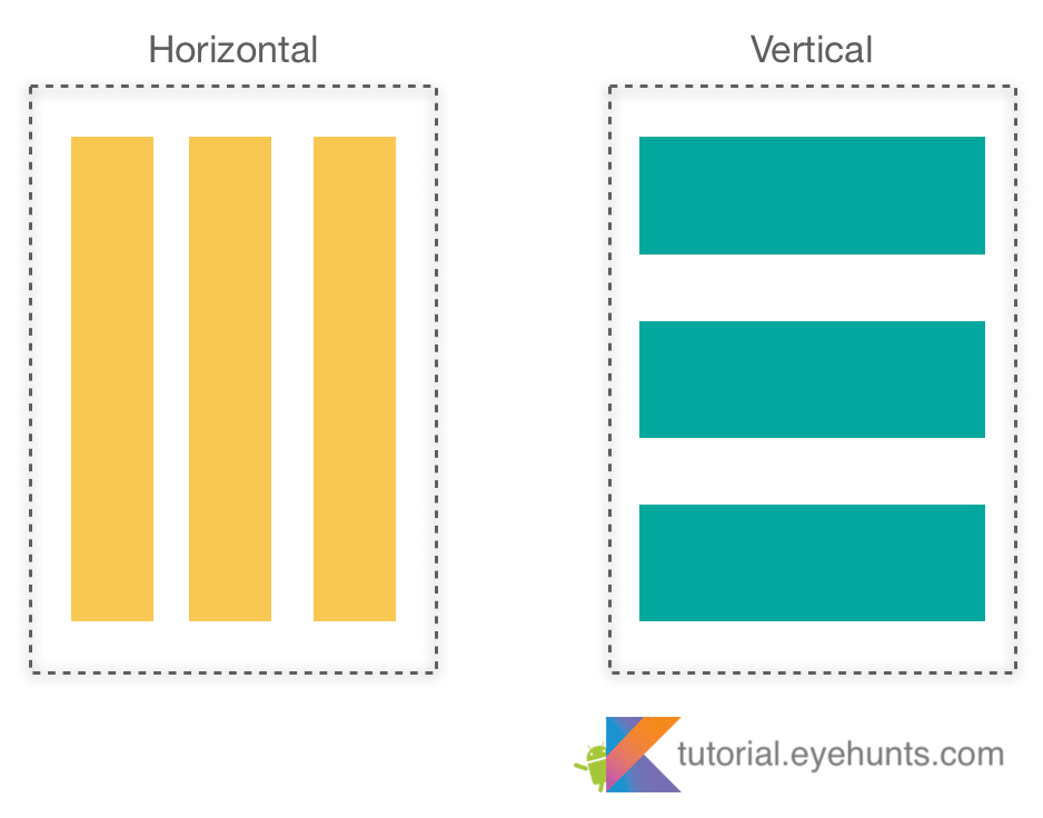 Android LinearLayout Tutorial With Examples In Android kotlin