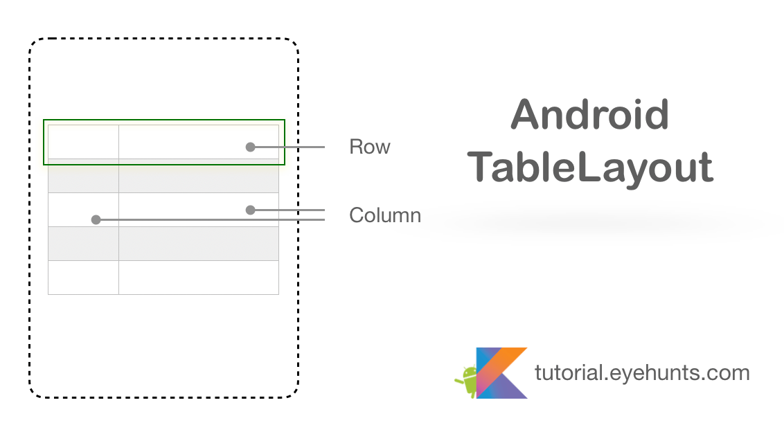 Android TableLayout Tutorial with Example kotlin
