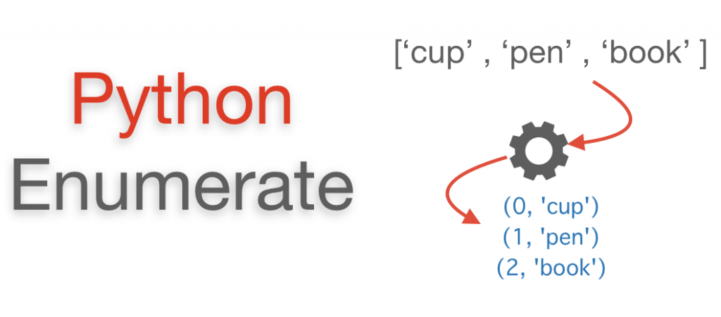 Python Enumerate Function | Why this is useful?