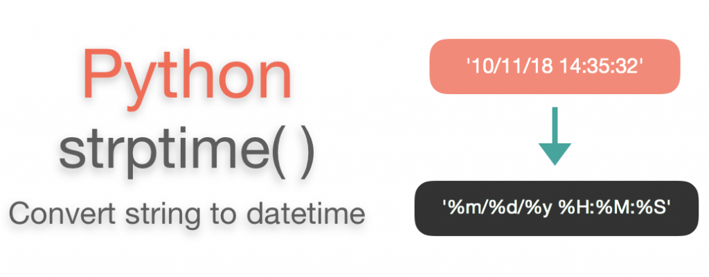 Python datetime strptime | Convert string to datetime Example