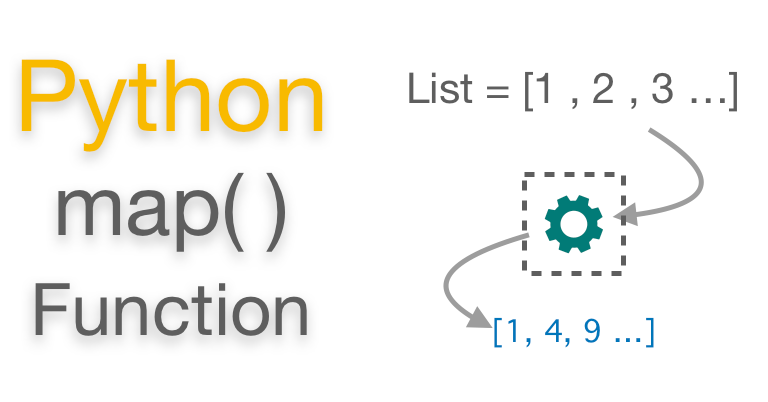 Python map Function   Data Structure  Multiple arguments   Examples