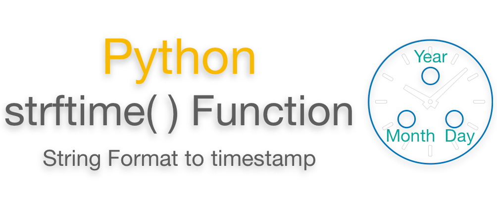 Python strftime Function | milliseconds | Examples