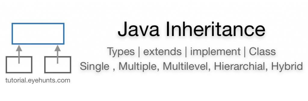 Java Inheritance Types of Inheritance Extends Class with Examples