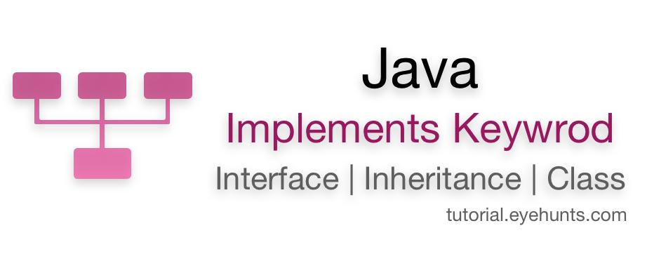 Java implements Interface keyword Example