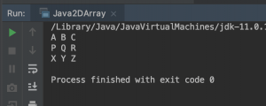 Print Two-dimensional string array in java example 2d