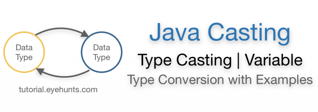 Type Casting in Java conversion Variable Examples