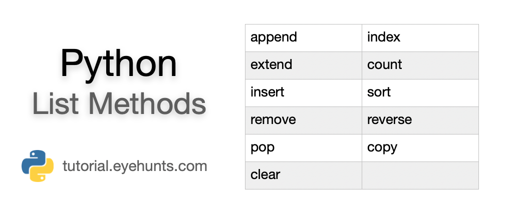 Python list Array methods