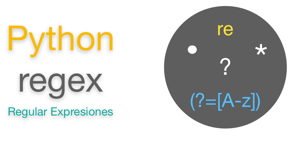 Python Regex (Regular Expression or RE)   Operations   Examples
