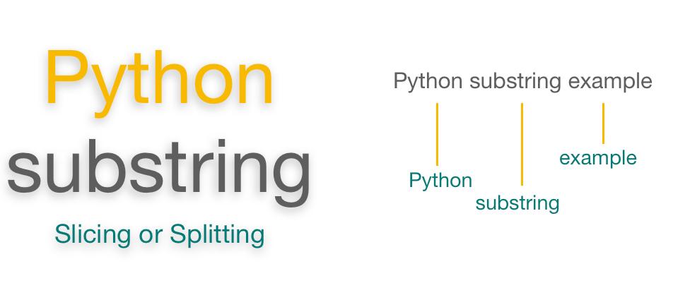 Python Substring   Slicing & Splitting String   Examples