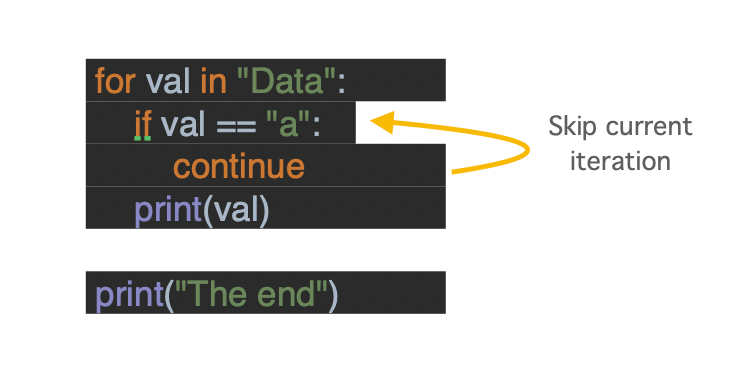 Python continue statement in for loop