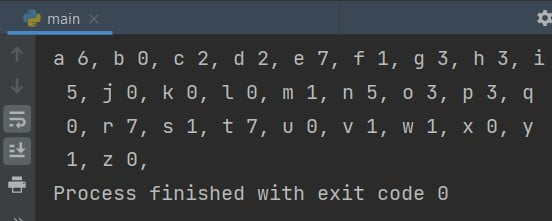 Python program to find the repeated character in a given string